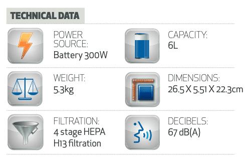Stormpac battery technical data